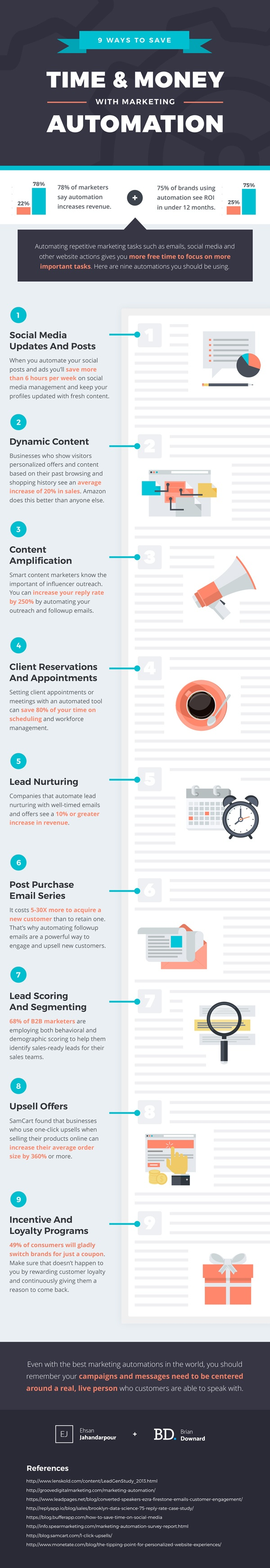 Infographic showing 9 ways to save time and money with marketing automation.