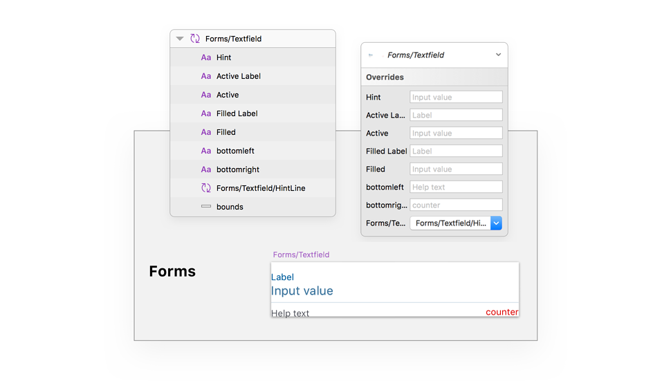 """One large computer window with 2 smaller windows that overlap it. The large one reads """"Forms"""" and the other two display options to edit the form."""