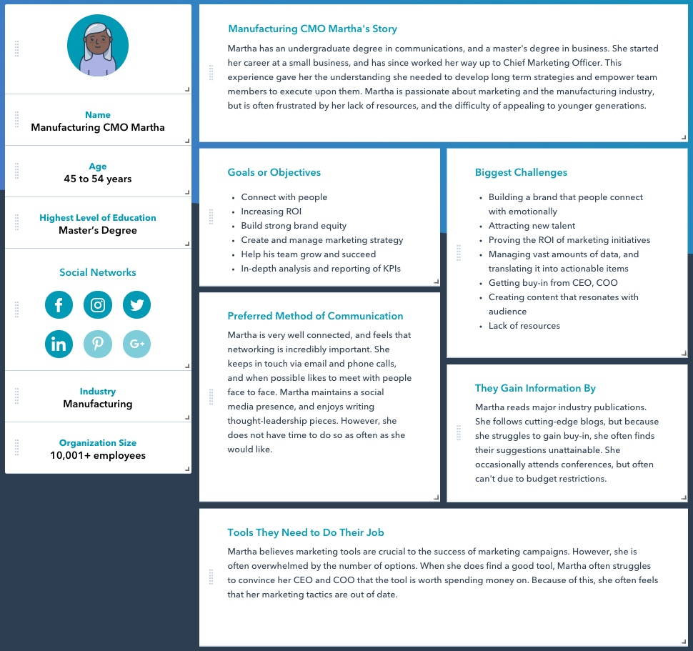 Buyer persona information for Manufacturing CMO Martha.